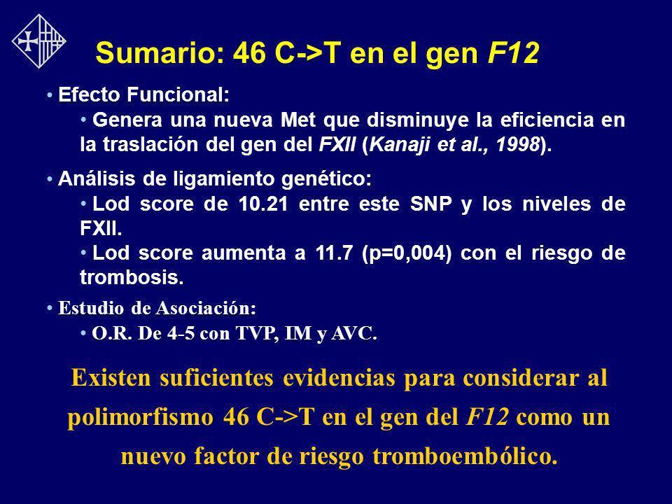 Sumario: 46 C->T en el gen F12