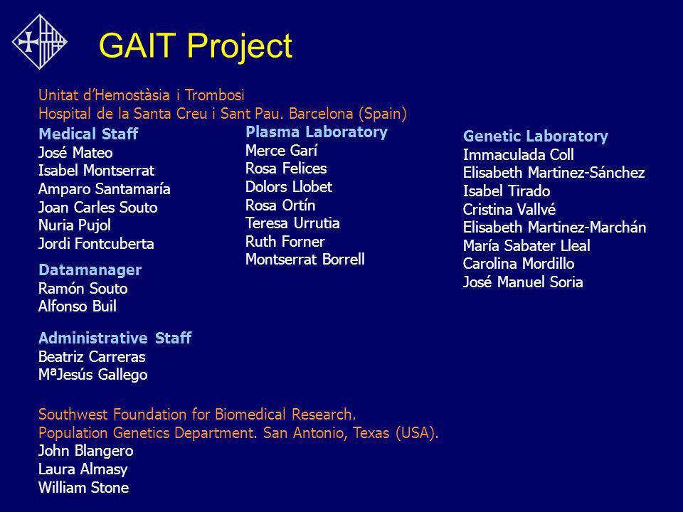 GAIT Project Unitat d'Hemostàsia i Trombosi