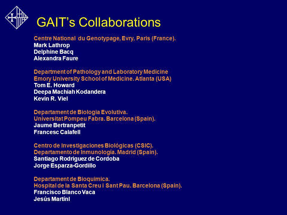 GAIT's Collaborations