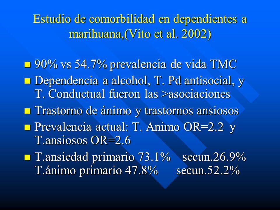 Estudio de comorbilidad en dependientes a marihuana,(Vito et al. 2002)