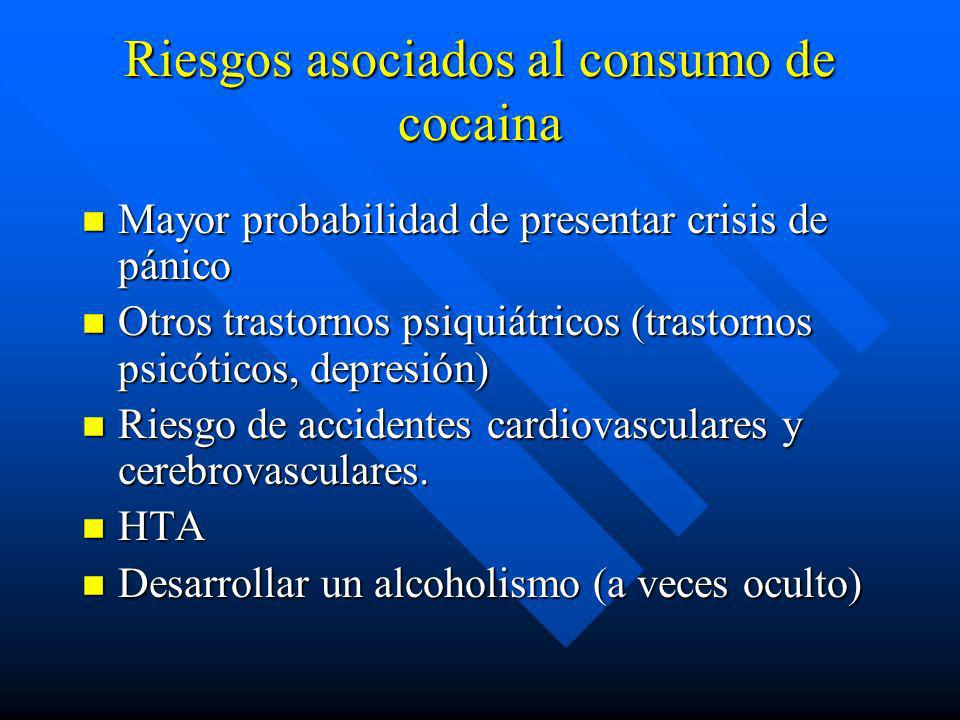 Riesgos asociados al consumo de cocaina
