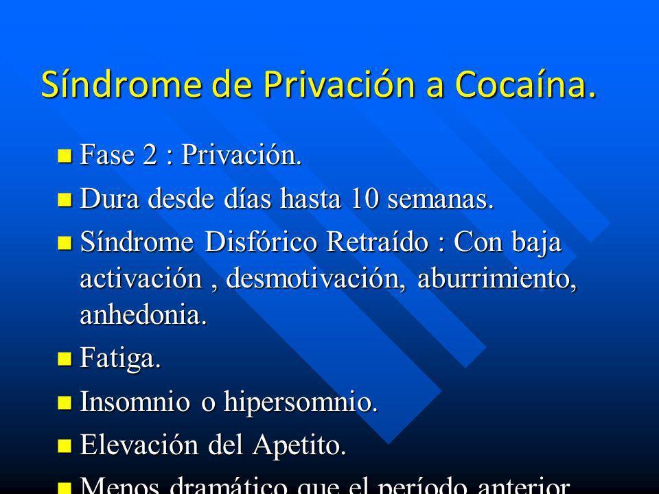 Síndrome de Privación a Cocaína.