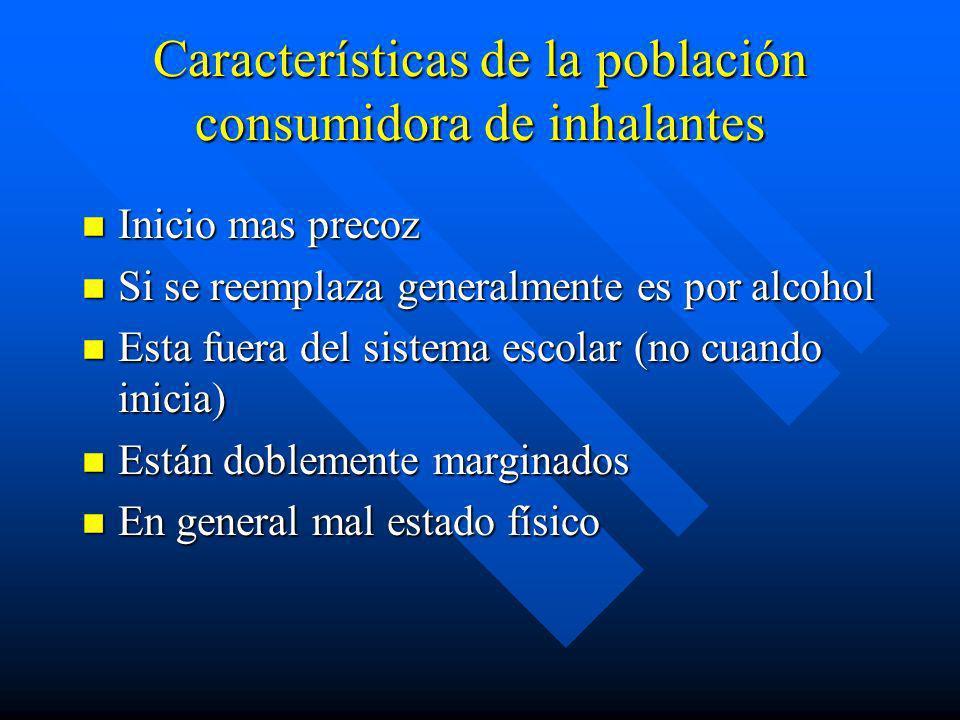 Características de la población consumidora de inhalantes