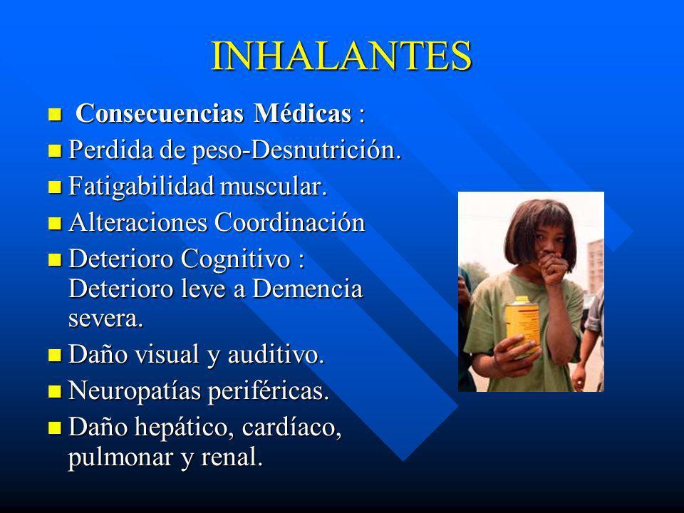 INHALANTES Consecuencias Médicas : Perdida de peso-Desnutrición.