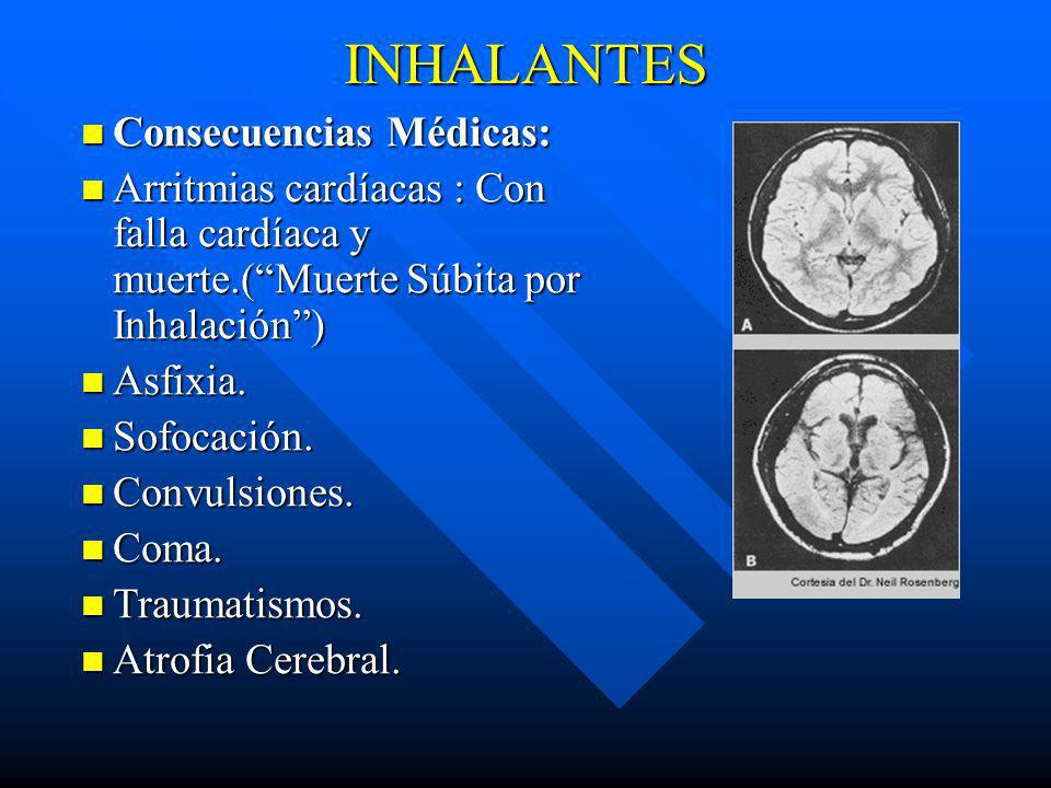 INHALANTES Consecuencias Médicas: