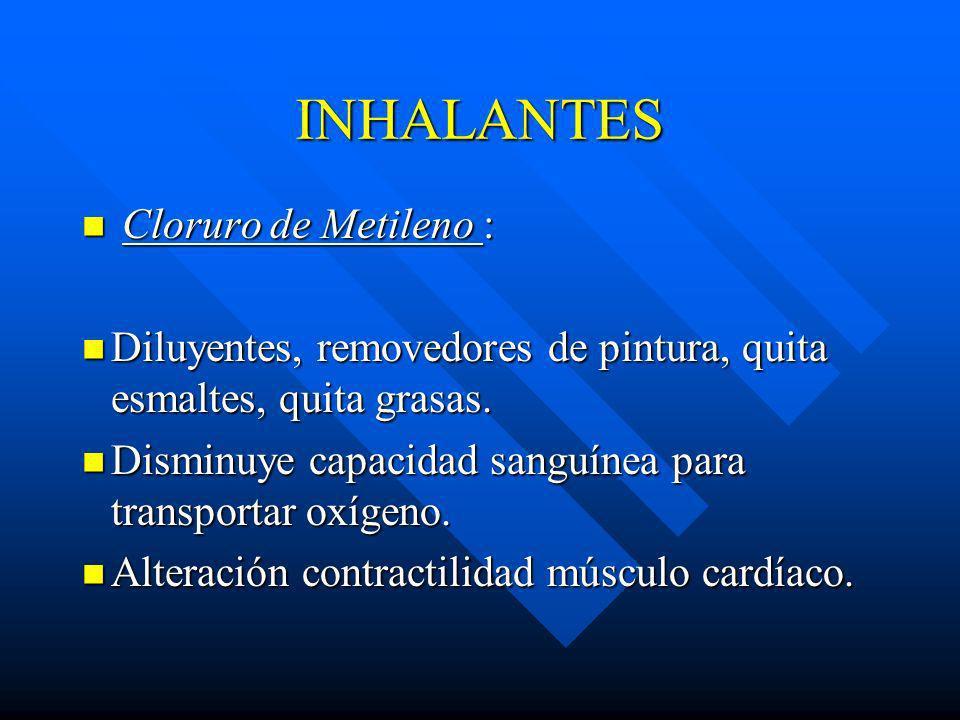 INHALANTES Cloruro de Metileno :
