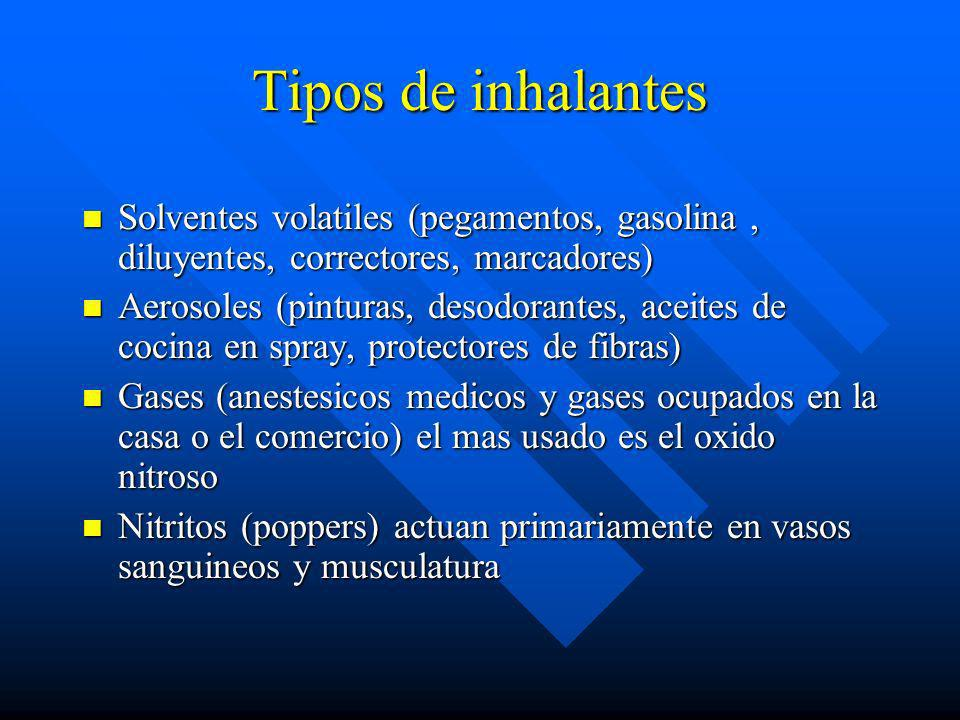 Tipos de inhalantes Solventes volatiles (pegamentos, gasolina , diluyentes, correctores, marcadores)
