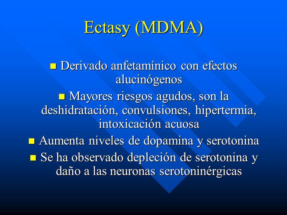 Ectasy (MDMA) Derivado anfetamínico con efectos alucinógenos