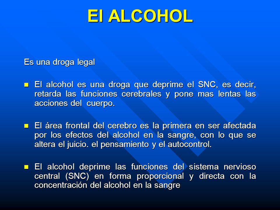El ALCOHOL Es una droga legal