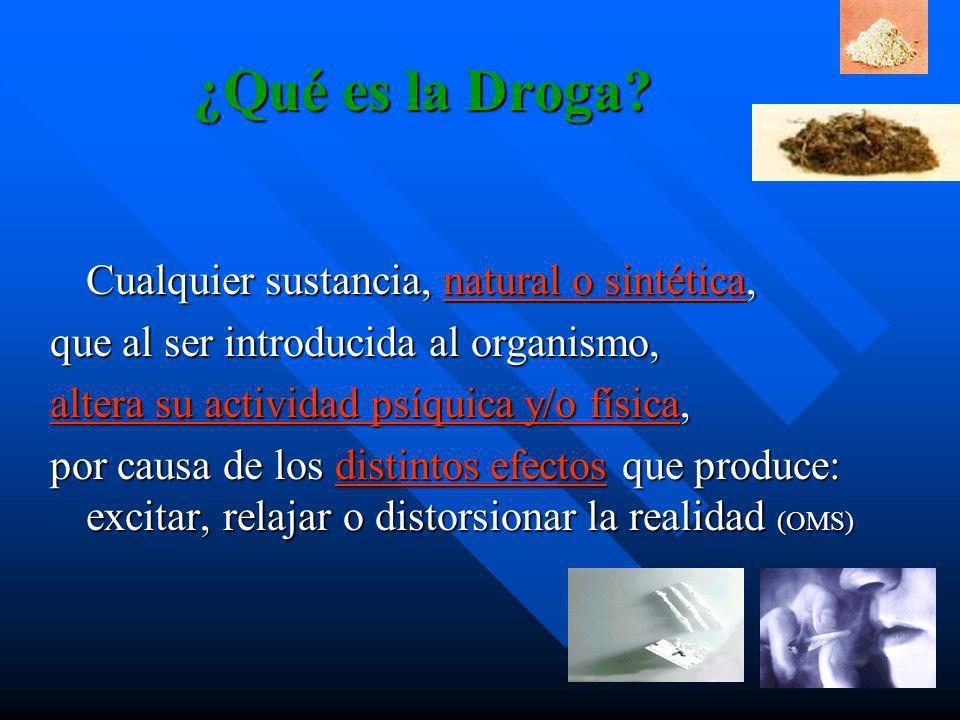 ¿Qué es la Droga Cualquier sustancia, natural o sintética,