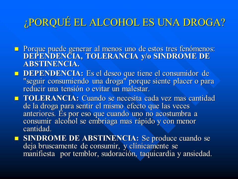 ¿PORQUÉ EL ALCOHOL ES UNA DROGA