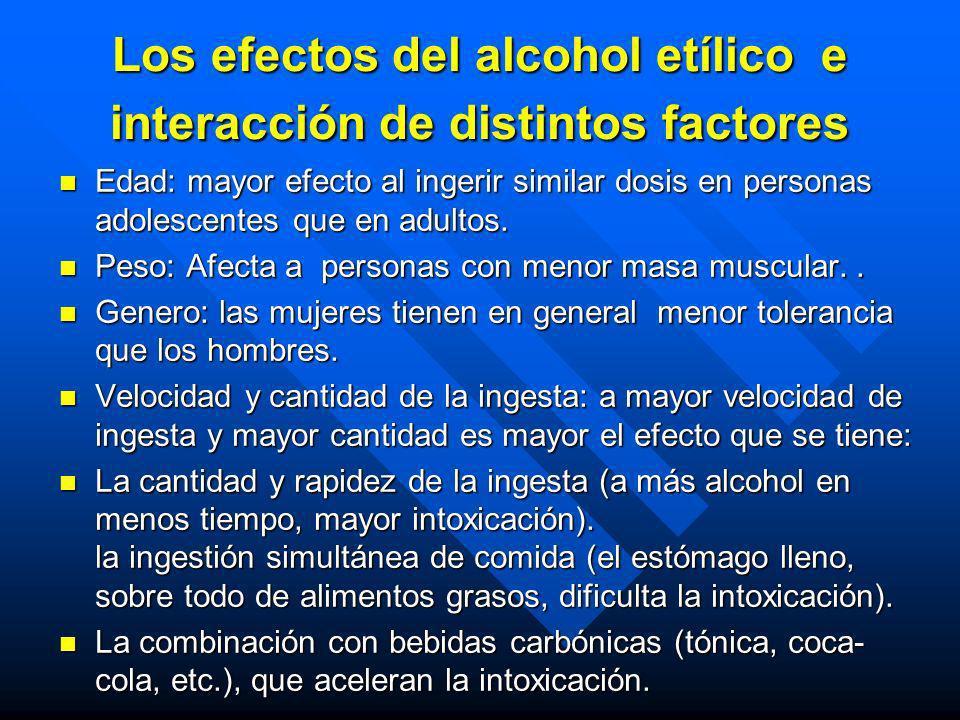 Los efectos del alcohol etílico e interacción de distintos factores