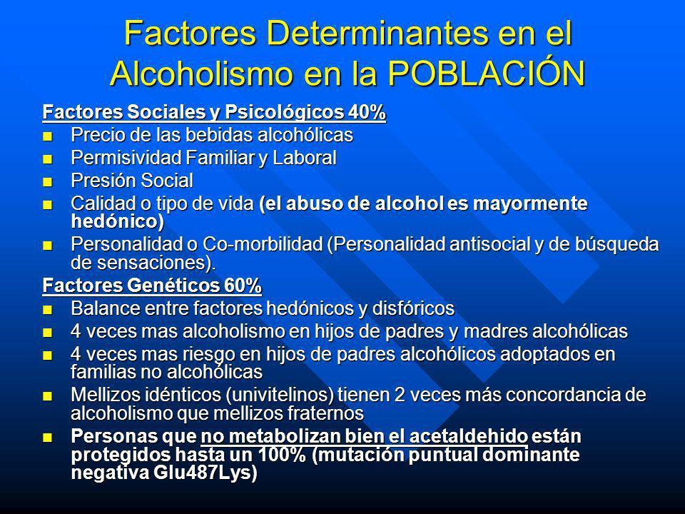 Factores Determinantes en el Alcoholismo en la POBLACIÓN
