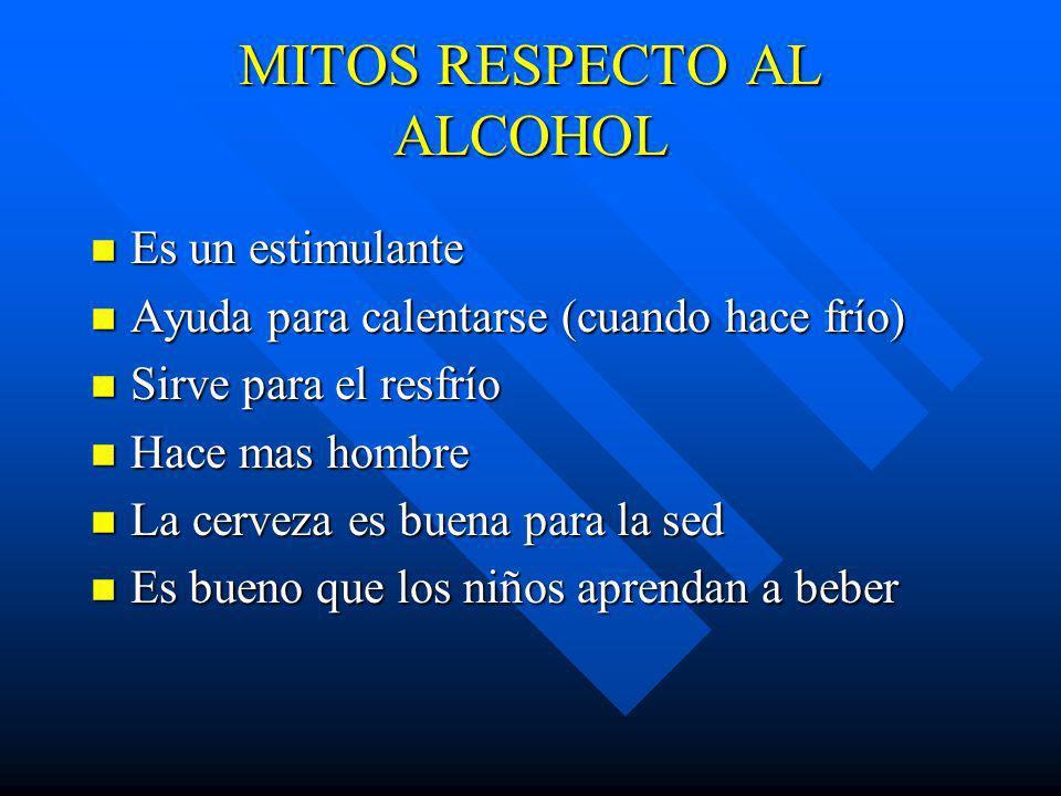 MITOS RESPECTO AL ALCOHOL