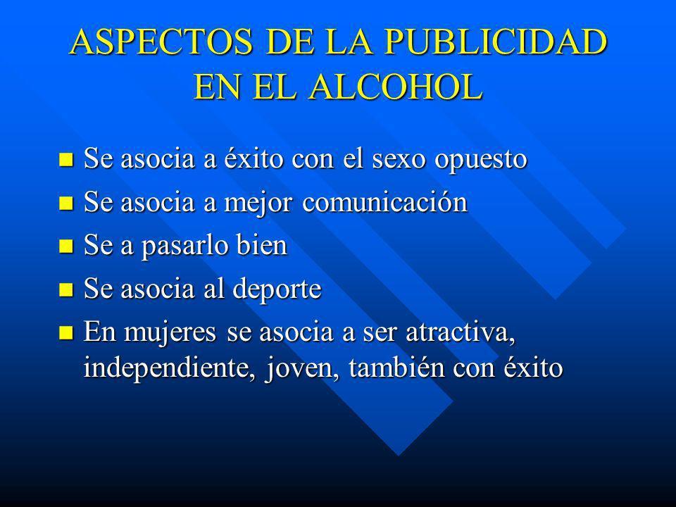 ASPECTOS DE LA PUBLICIDAD EN EL ALCOHOL