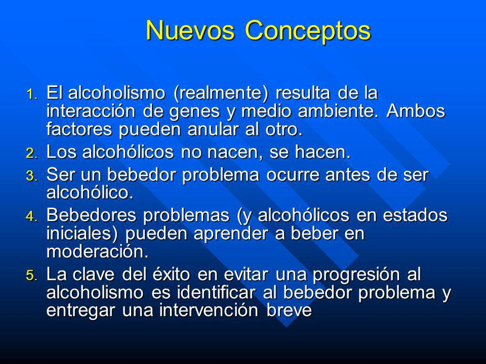 Nuevos Conceptos El alcoholismo (realmente) resulta de la interacción de genes y medio ambiente. Ambos factores pueden anular al otro.