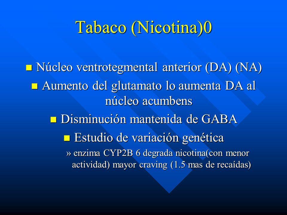 Tabaco (Nicotina)0 Núcleo ventrotegmental anterior (DA) (NA)