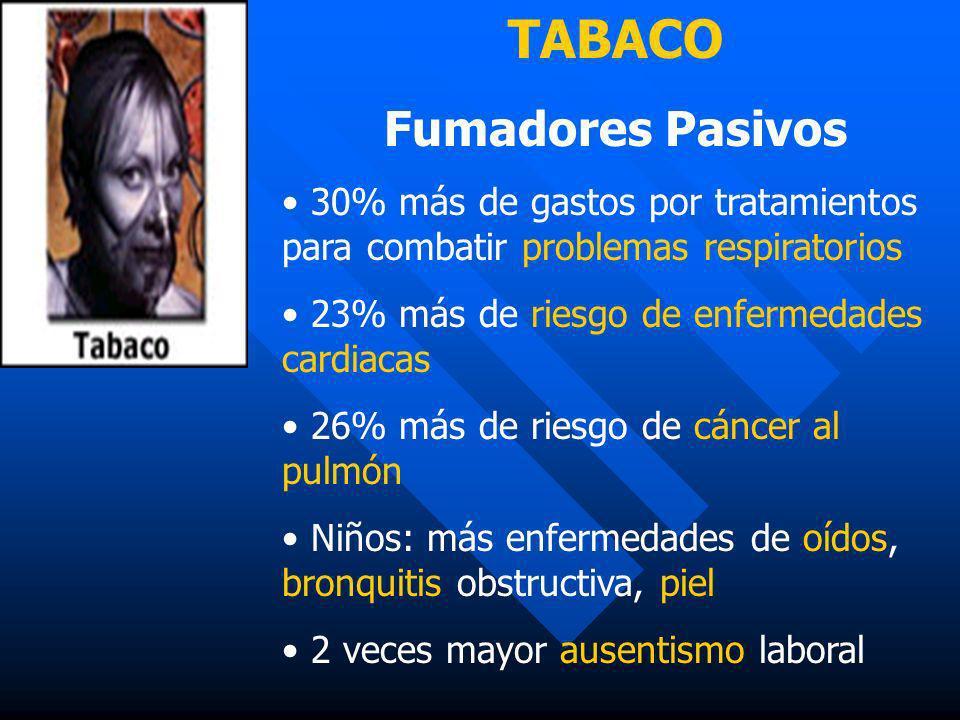 TABACO Fumadores Pasivos