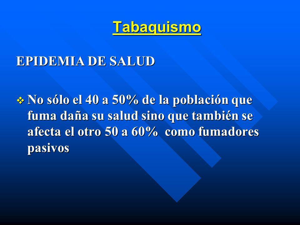 Tabaquismo EPIDEMIA DE SALUD