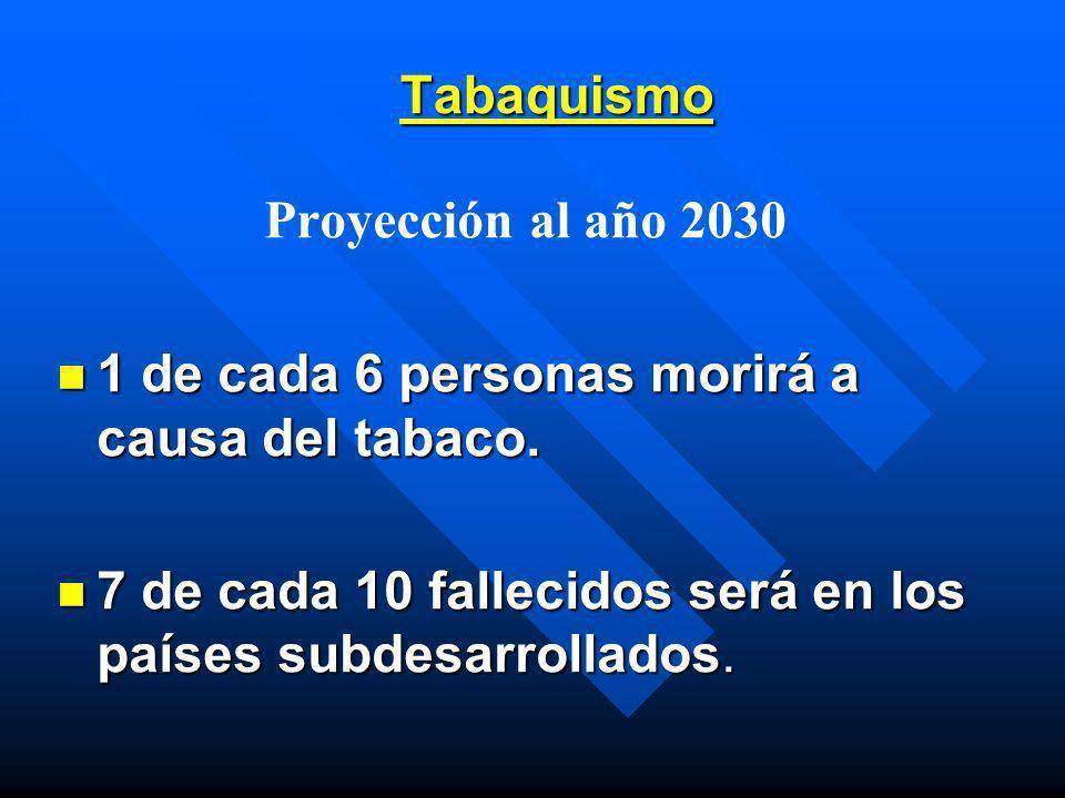 Tabaquismo Proyección al año 2030. 1 de cada 6 personas morirá a causa del tabaco.