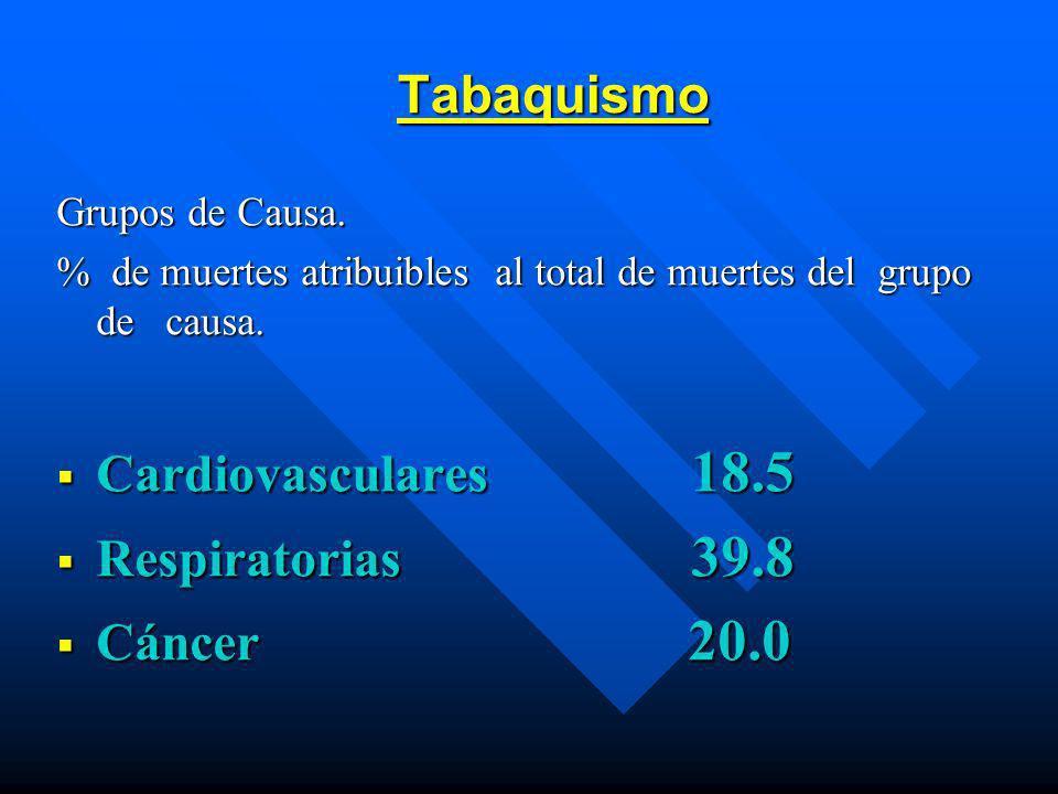 Tabaquismo Cardiovasculares 18.5 Respiratorias 39.8 Cáncer 20.0