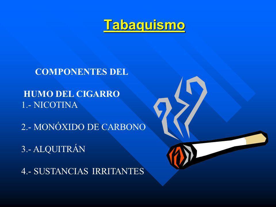 Tabaquismo COMPONENTES DEL HUMO DEL CIGARRO 1.- NICOTINA