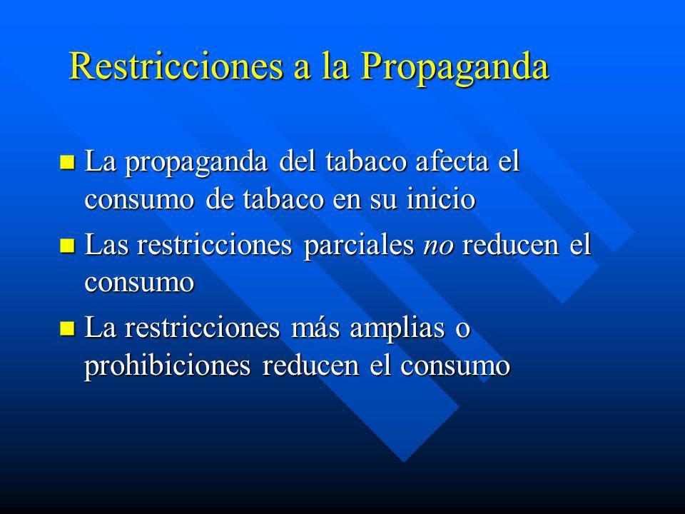 Restricciones a la Propaganda