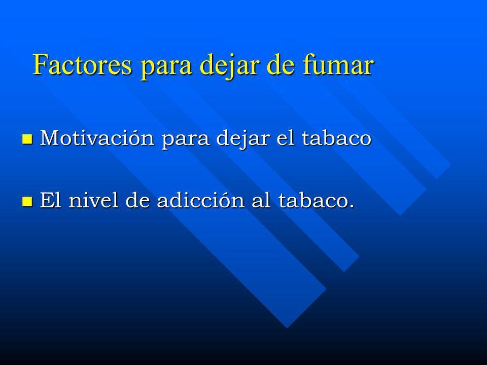 Factores para dejar de fumar