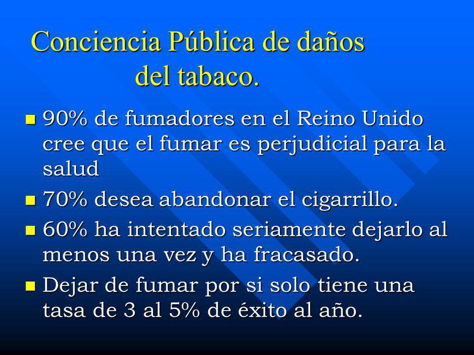 Conciencia Pública de daños del tabaco.