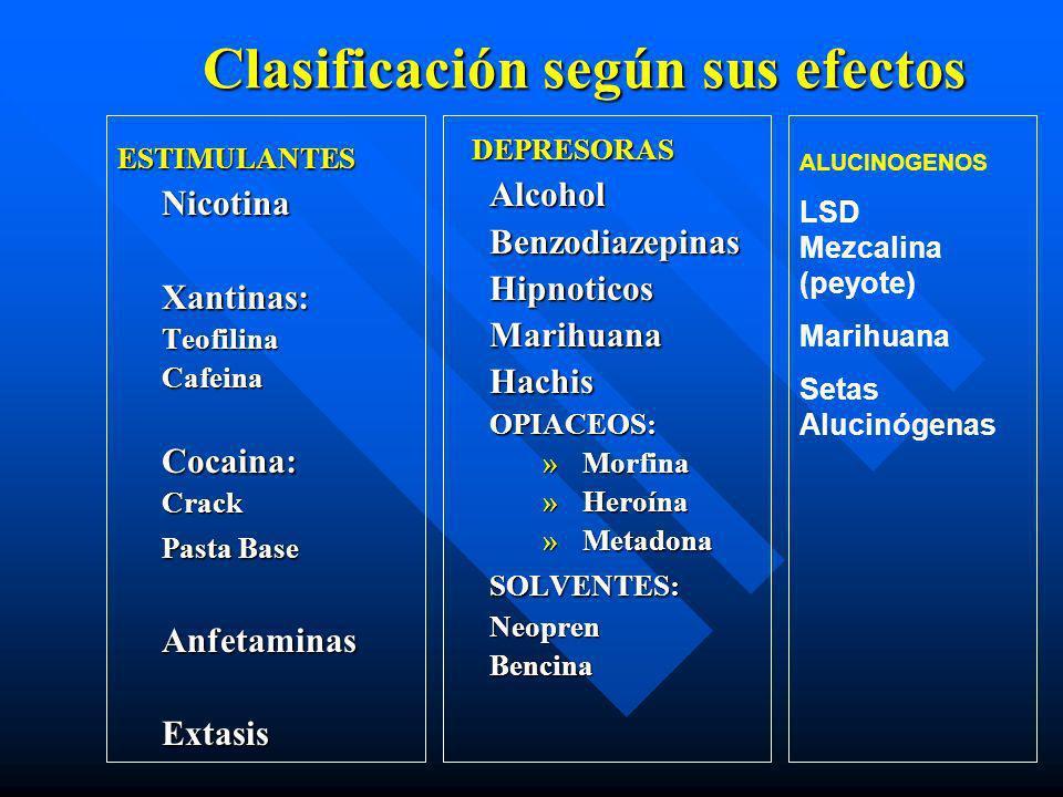 Clasificación según sus efectos