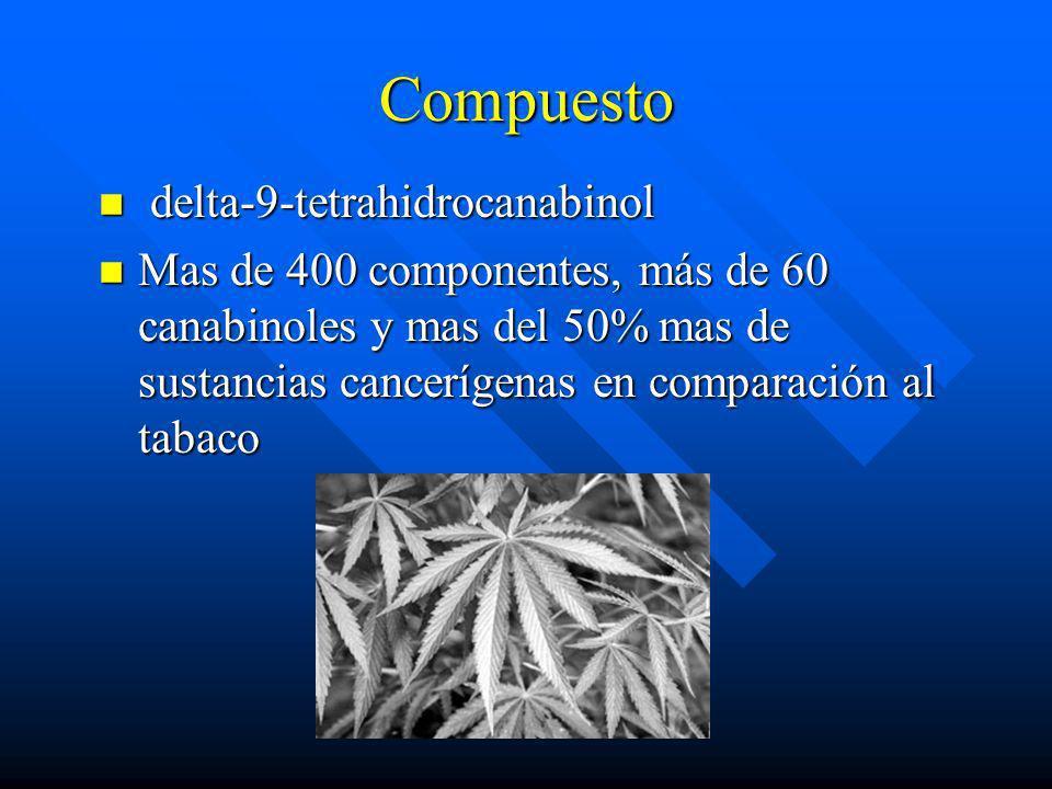 Compuesto delta-9-tetrahidrocanabinol
