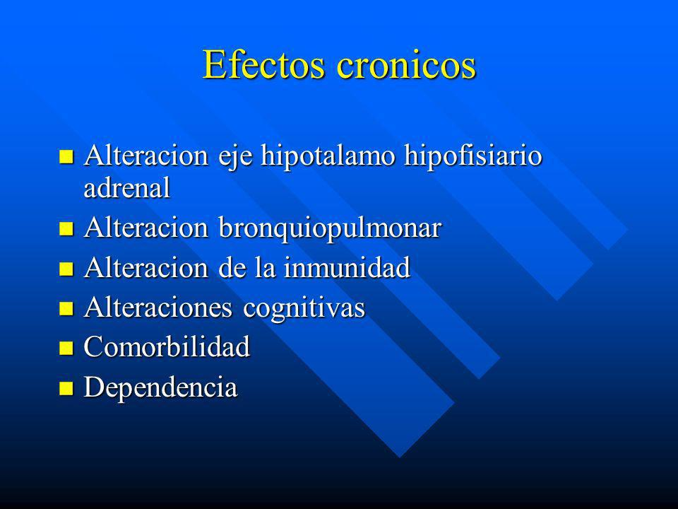 Efectos cronicos Alteracion eje hipotalamo hipofisiario adrenal