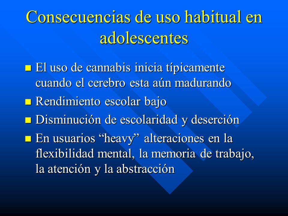 Consecuencias de uso habitual en adolescentes