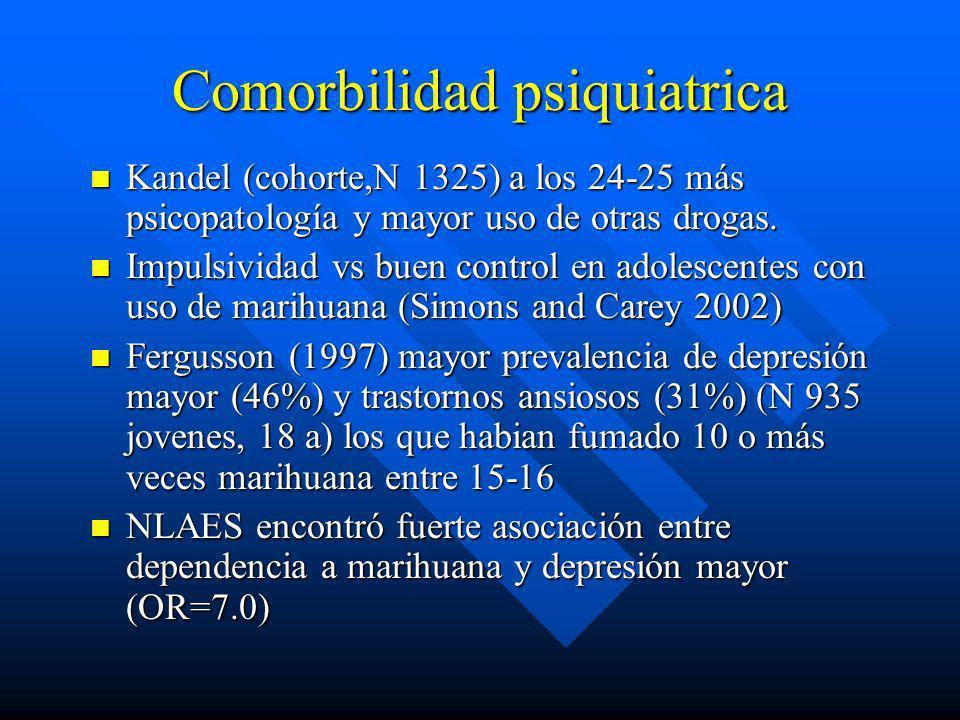 Comorbilidad psiquiatrica