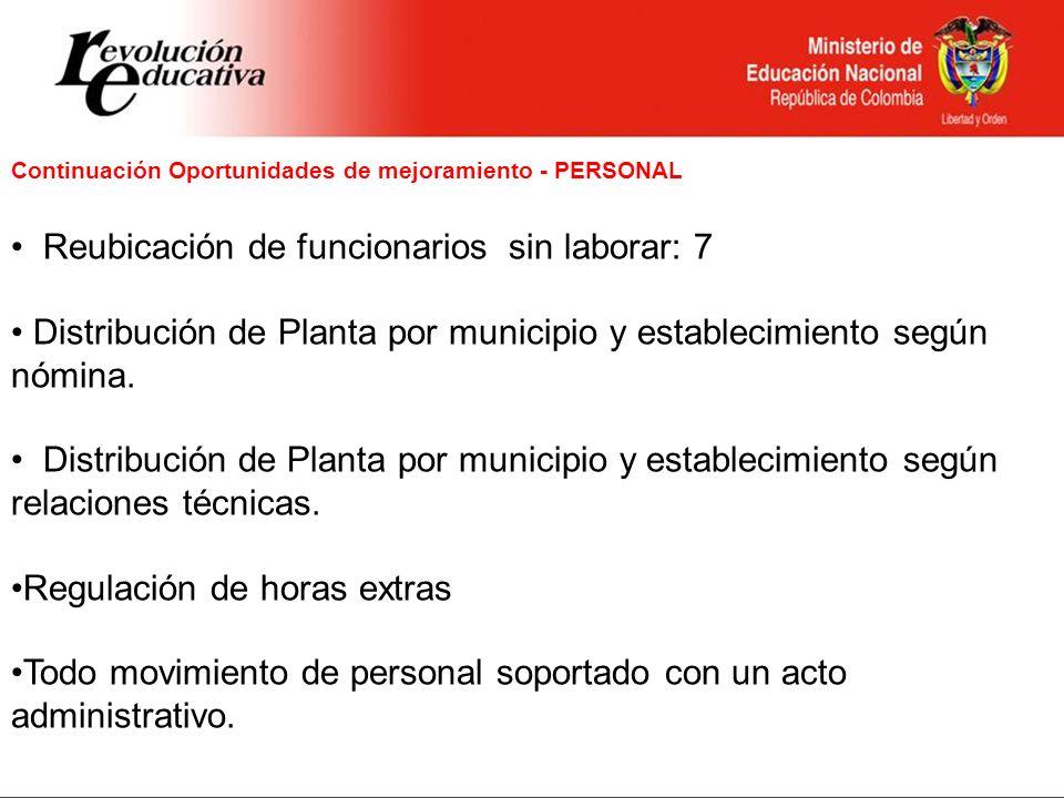 Reubicación de funcionarios sin laborar: 7