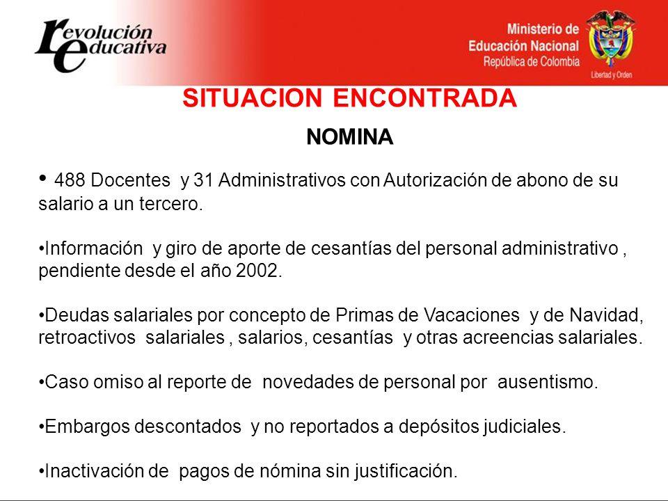 SITUACION ENCONTRADA NOMINA. 488 Docentes y 31 Administrativos con Autorización de abono de su salario a un tercero.