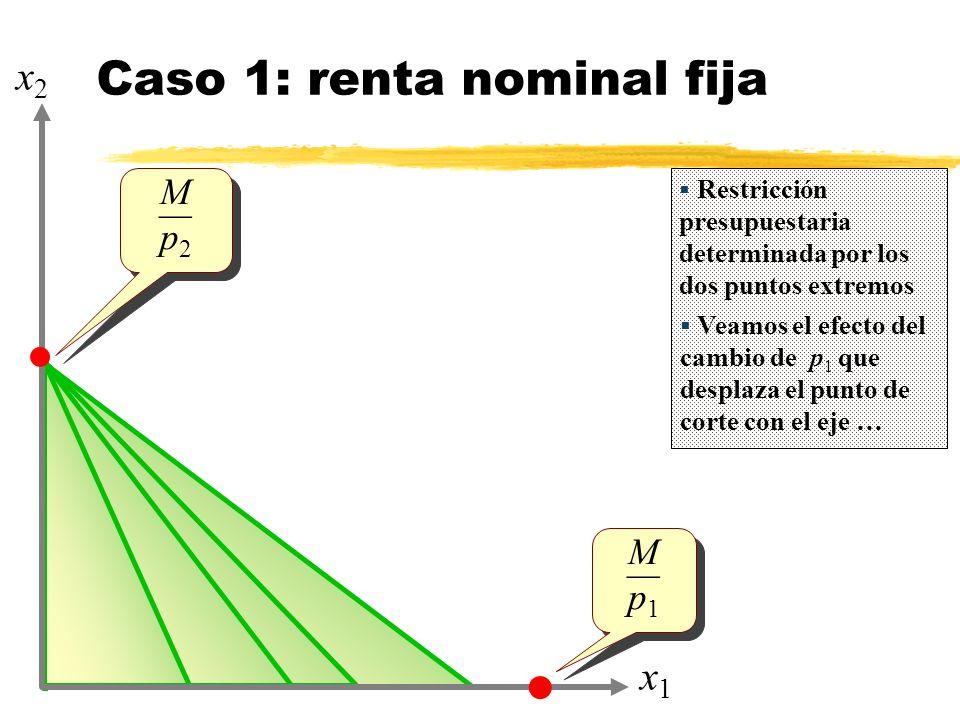 Caso 1: renta nominal fija