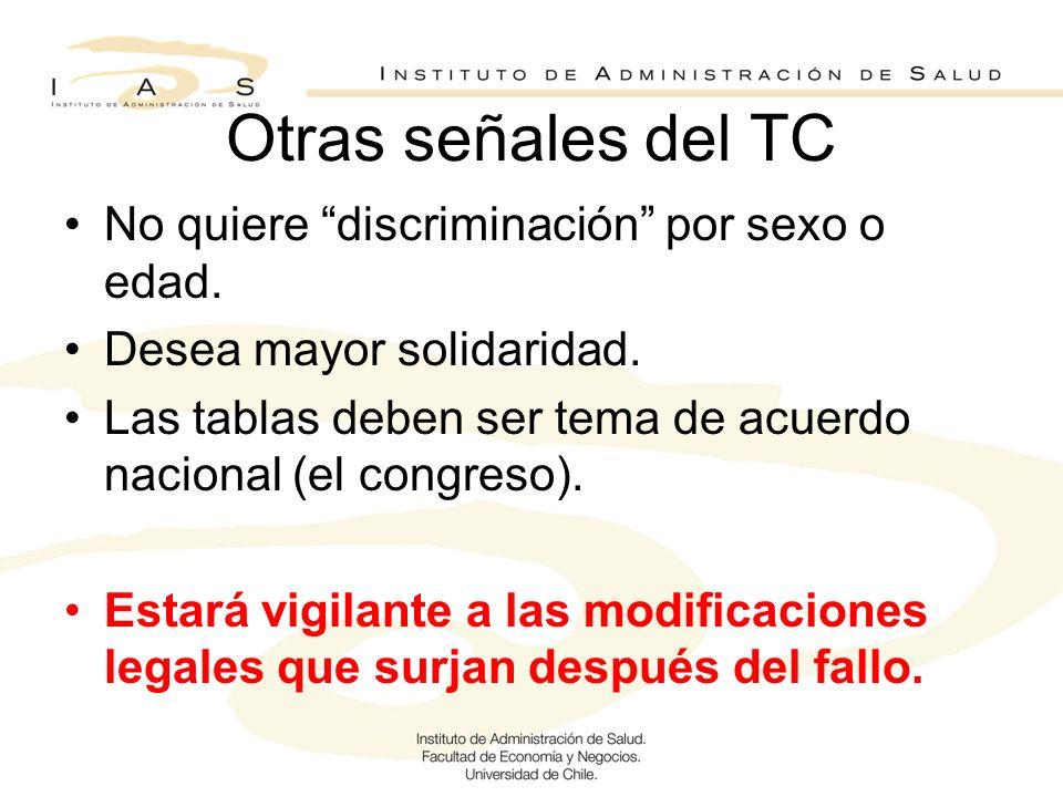 Otras señales del TC No quiere discriminación por sexo o edad.
