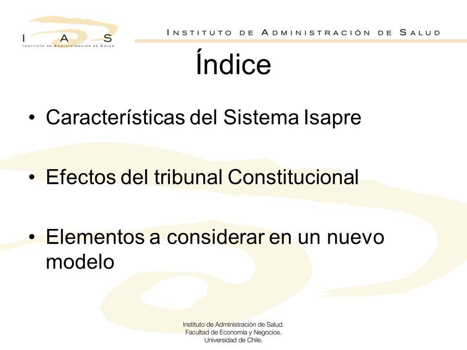 Índice Características del Sistema Isapre