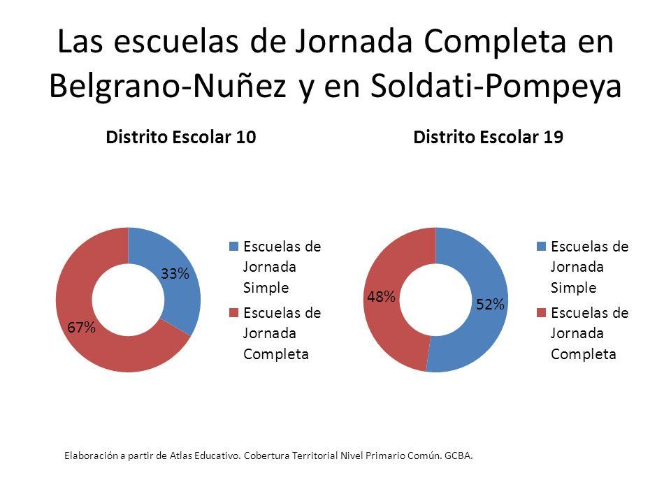 Las escuelas de Jornada Completa en Belgrano-Nuñez y en Soldati-Pompeya