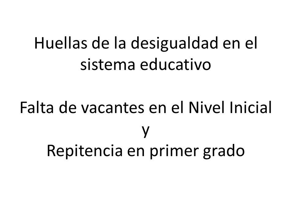 Huellas de la desigualdad en el sistema educativo Falta de vacantes en el Nivel Inicial y Repitencia en primer grado