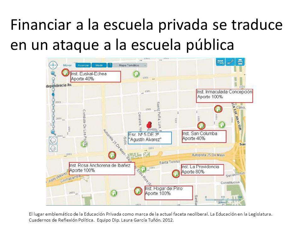 Financiar a la escuela privada se traduce en un ataque a la escuela pública
