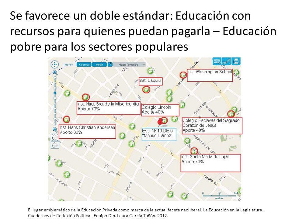 Se favorece un doble estándar: Educación con recursos para quienes puedan pagarla – Educación pobre para los sectores populares