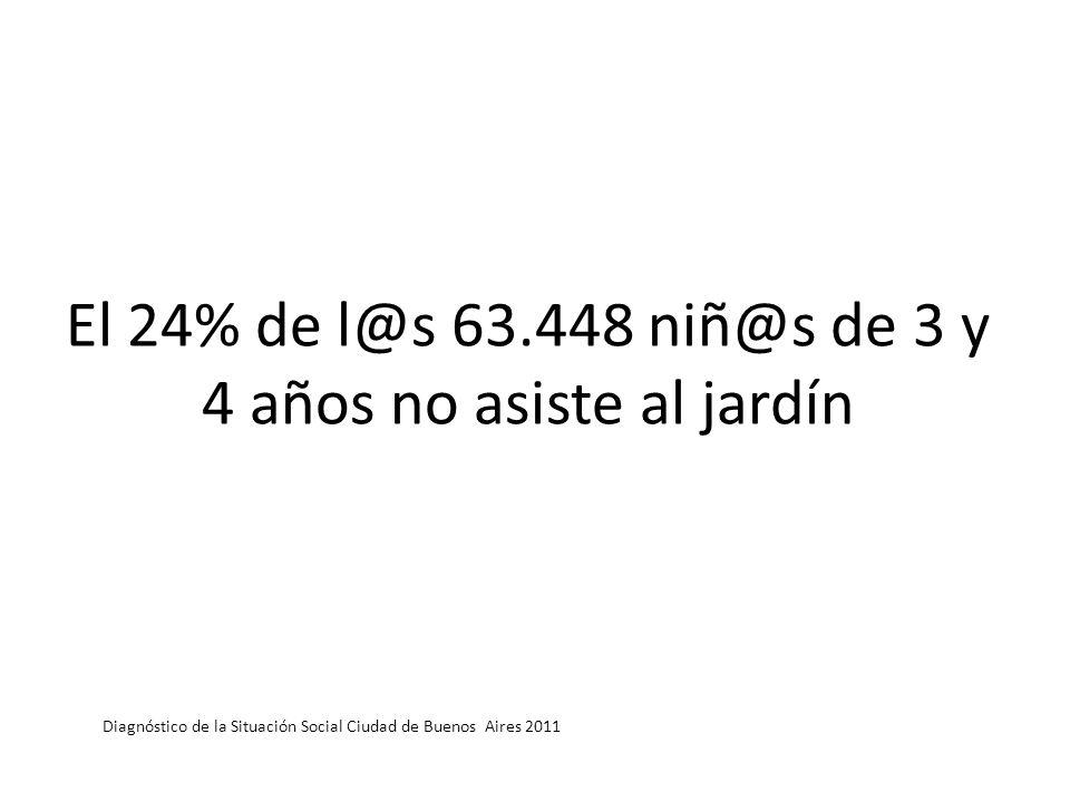 El 24% de l@s 63.448 niñ@s de 3 y 4 años no asiste al jardín