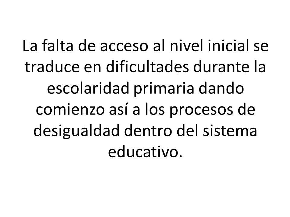 La falta de acceso al nivel inicial se traduce en dificultades durante la escolaridad primaria dando comienzo así a los procesos de desigualdad dentro del sistema educativo.