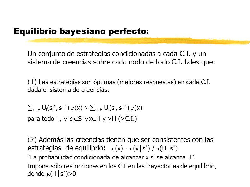 Equilibrio bayesiano perfecto: