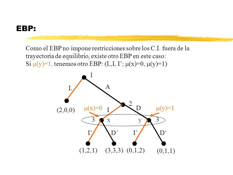 EBP: Como el EBP no impone restricciones sobre los C.I. fuera de la trayectoria de equilibrio, existe otro EBP en este caso: