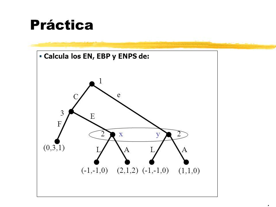Práctica          . 1 e C 3 E F 2 x y 2 (0,3,1) L A L A