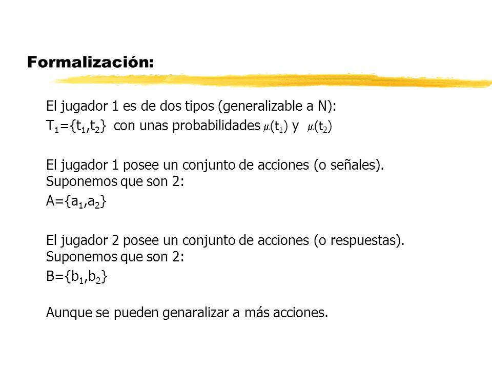 Formalización: El jugador 1 es de dos tipos (generalizable a N):