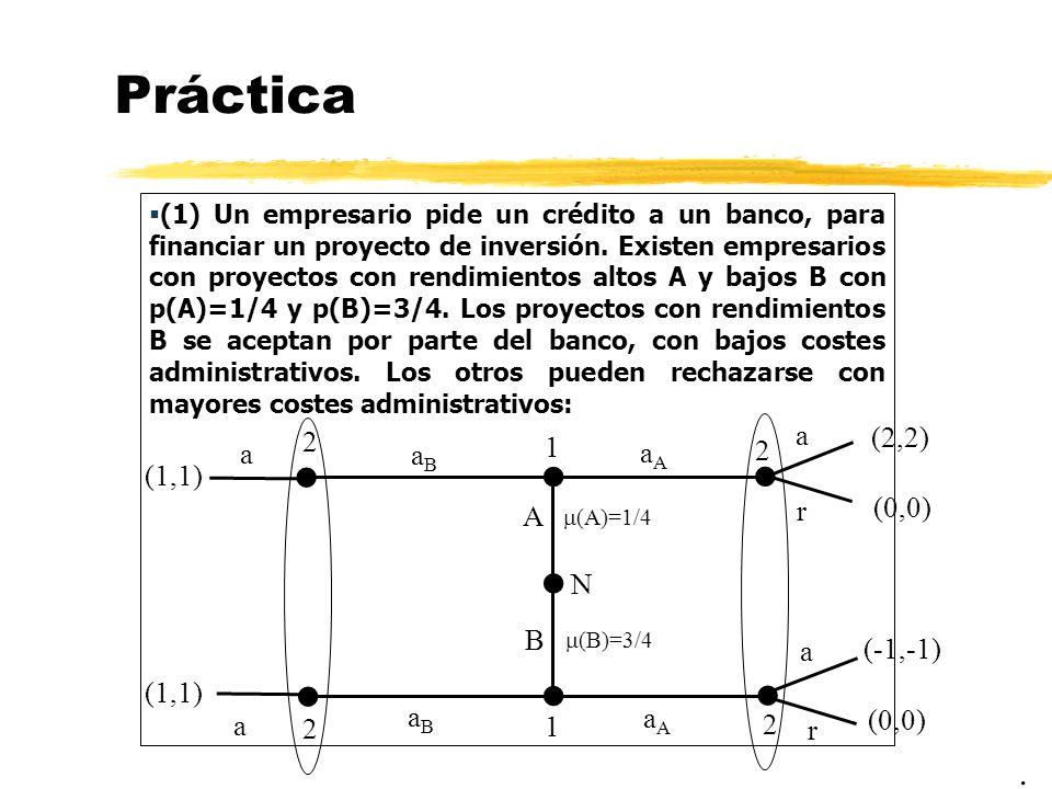 Práctica        . a (2,2) 2 1 2 a aB aA (1,1) (0,0) r A N B a